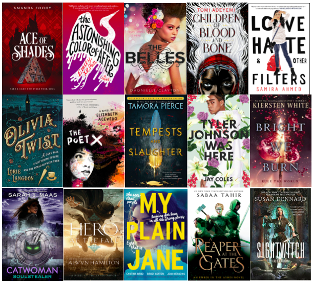 Most Anticipated Ya Books Of 2018 Editor Says